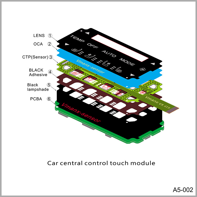 Car central control touch module