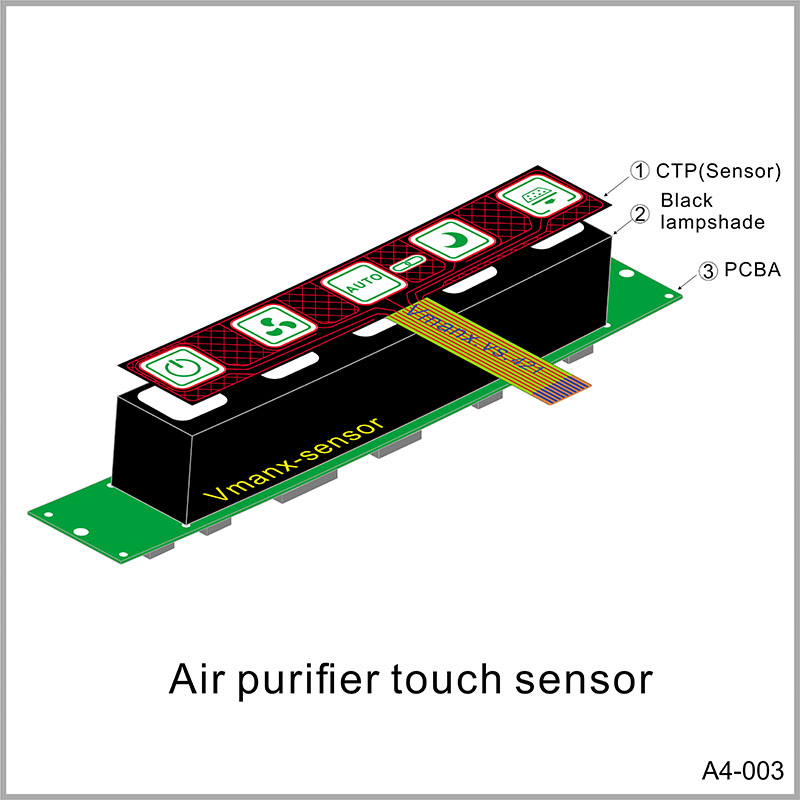 Air purifier touch sensor